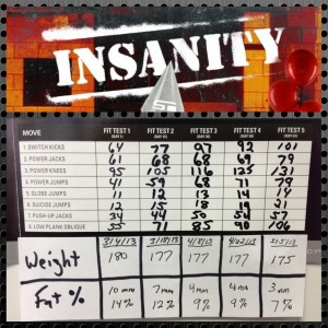 Insanity Results